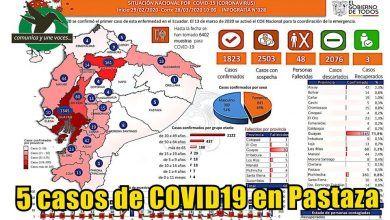 5 casos de COVID19 en Pastaza